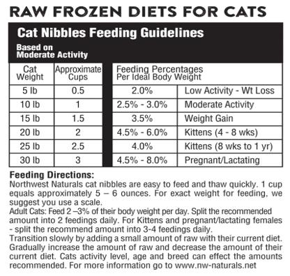Frozen Cat Nibbles